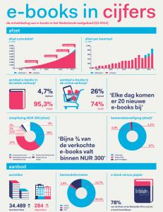 cb-ebook-cijfers-kwartaal-3-2014